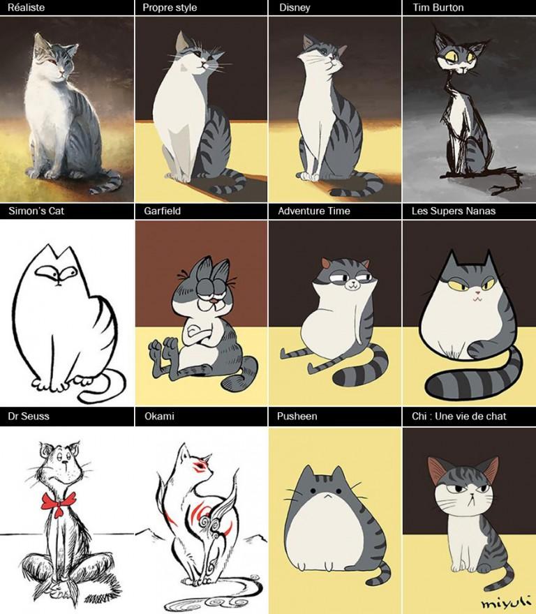 Une artiste dessine un chat de 12 manières différentes, du style Burton à celui de Disney 12-illustrations-chat-miyuli
