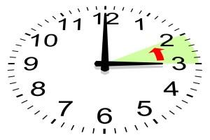 Le changement d'heure, d'où vient-il ? 2392796-changement-d-heure-ce-week-end-on-s-eclate-au-macumba-300x200
