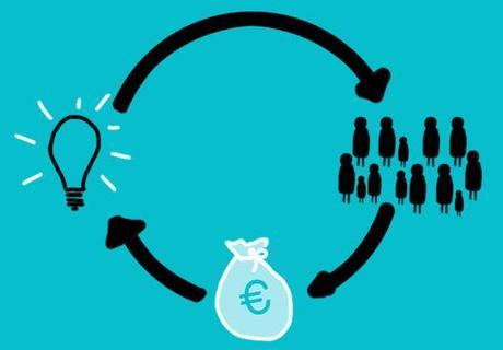 Facebook se lance dans le crowdfunding rachat-doculus-facebook-valeurs-crowdfunding-L-Fl2MLM