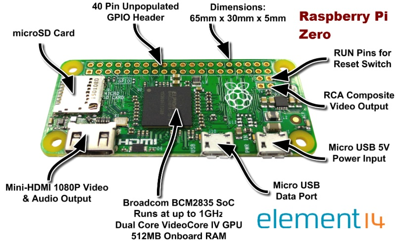 Raspberry Pi Zero, un micro-ordinateur à 5 dollars ! rapsberry-pi-zero3